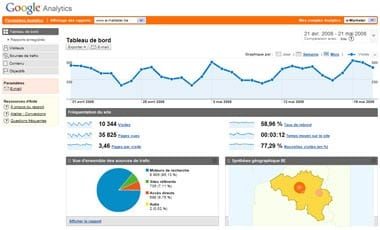 Google Analytics : comprenez comment attirer plus de clients sur votre site